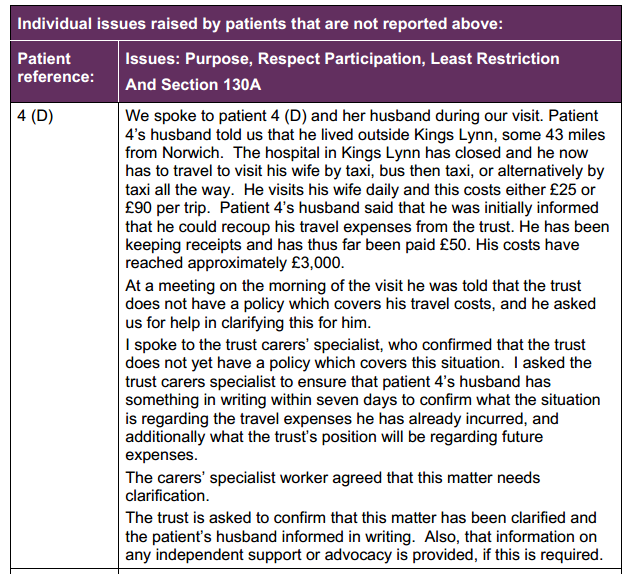 CQC Report Kings Lynn closure