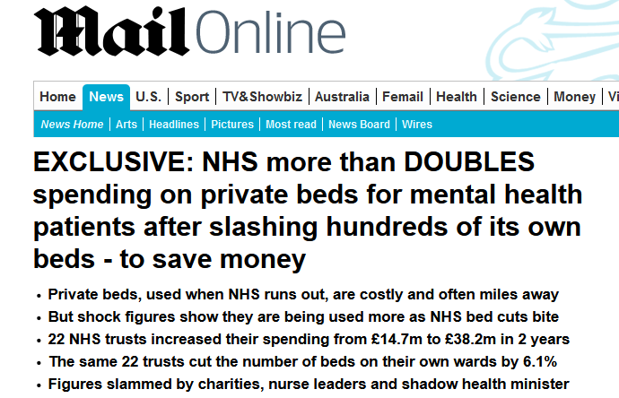 Daily Mail EXCLUSIVE NHS more than DOUBLES spending on private beds for mental health patients after slashing hundreds of its own beds - to save money
