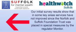 Healthwatch Suffolk: Meeting on 18th November 2015 at East of England Co-op Education Centre, Ipswich IP4 1JW