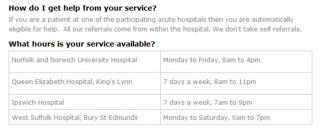 NSFT Psychiatric Liaison Service Operational Hours