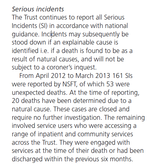 NSFT 2012-13 saw 53 unexpected deaths
