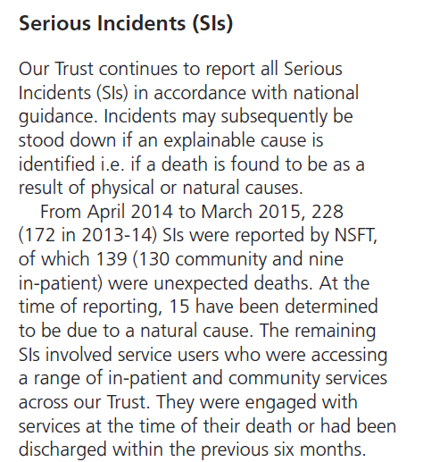 NSFT 2014-15 saw 139 unexpected deaths