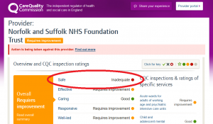 CQC Report: NSFT 'Requires Improvement' but Safety remains 'Inadequate'