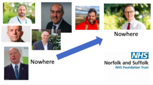From Nowhere to Nowhere: A hopeless CEO situation